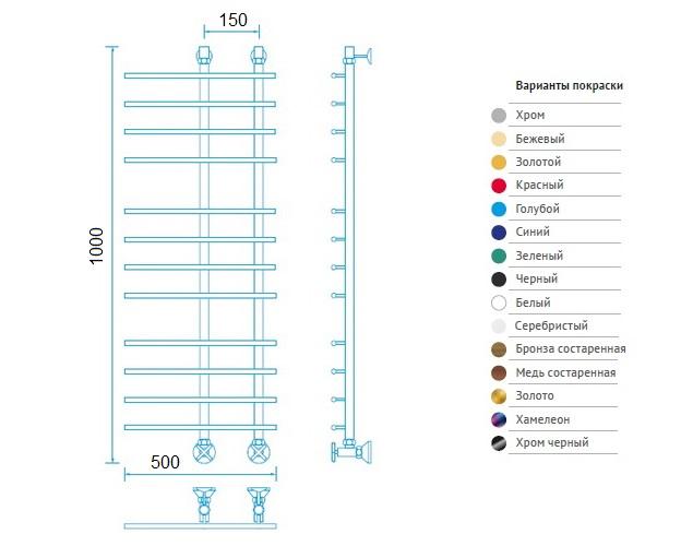 полотенцесушитель МАРГРОИД В63 500х1000 премиум