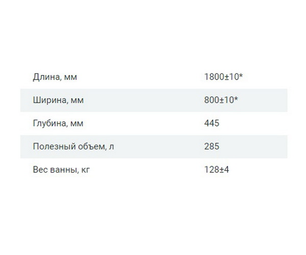 ванна чугунная УНИВЕРСАЛ СИБИРЯЧКА 180х80