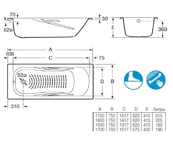 ванна стальная ROCA PRINCESS 160х75
