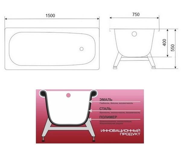 ванна стальная ВИЗ REIMAR 150х75